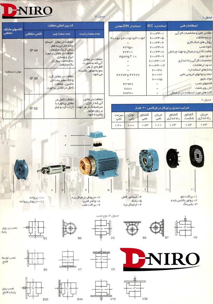 کاتالوگ الکتروموتور موتوژن