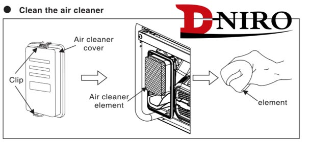 تعویض فیلتر هوا موتور برق