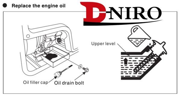 تعویض روغن موتور برق